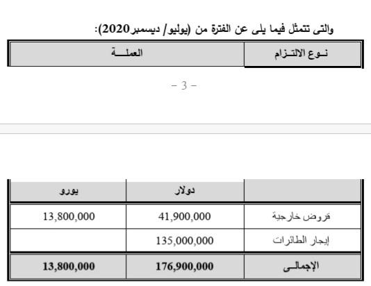 احتياجات مصر للطيران المالية من وزير المالية