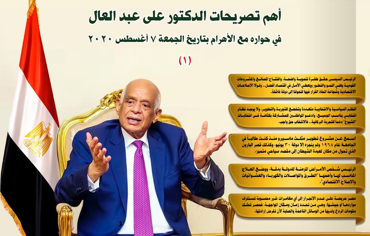 تصريحات الدكتور على عبد العال لجريدة الأهرام
