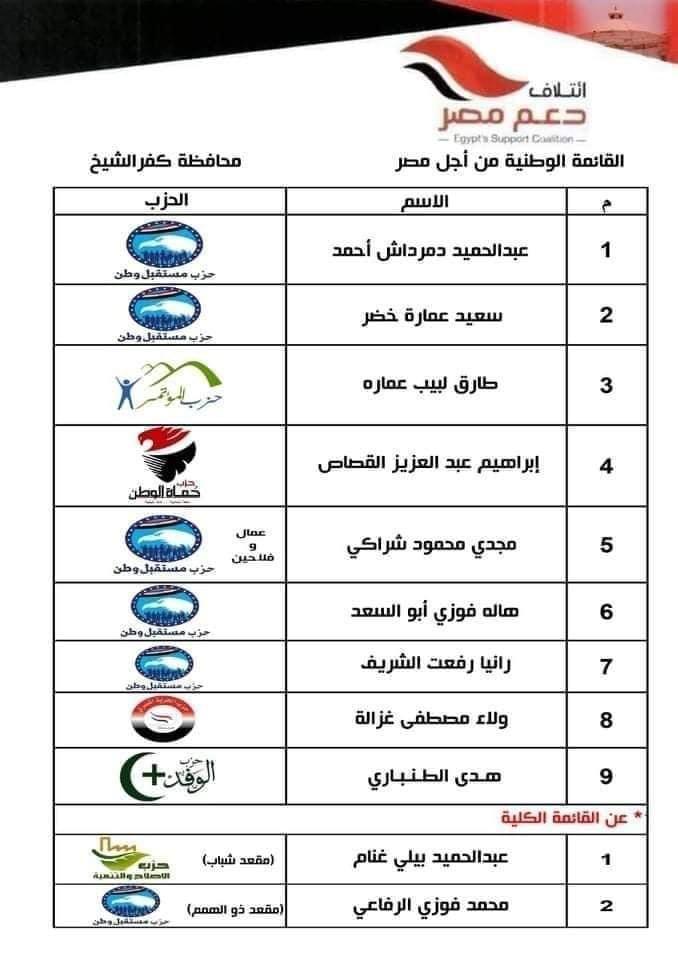 """القائمة الوطنية """"من أجل مصر""""، في محافظة كفر الشيخ"""