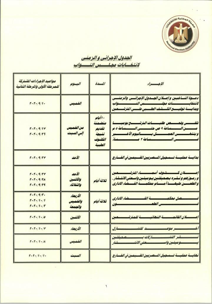 الجدول الزمني لانتخابات مجلس النواب 2020