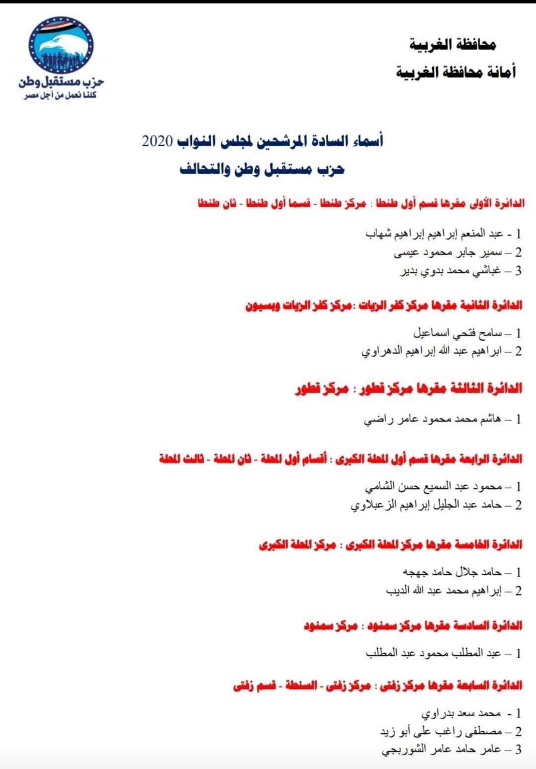مرشحو حزب مستقبل وطن وتحالف من أجل مصر في محافظة الغربية