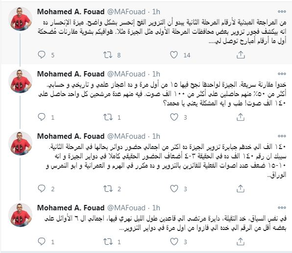 تغريدات للنائب محمد فؤاد حول تزوير انتخابات مجلس النواب